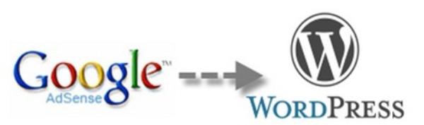 Insert Google Ads Inside Post Content - WordPress Snippet