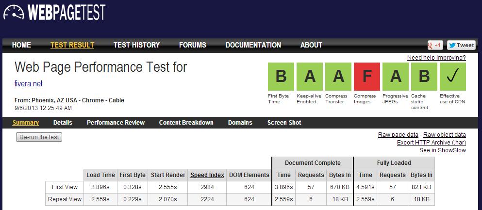 webpagetest.org tool